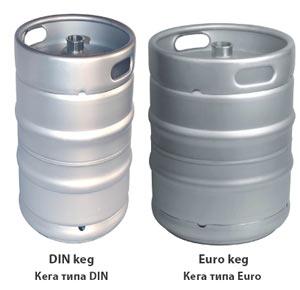 Beer keg market