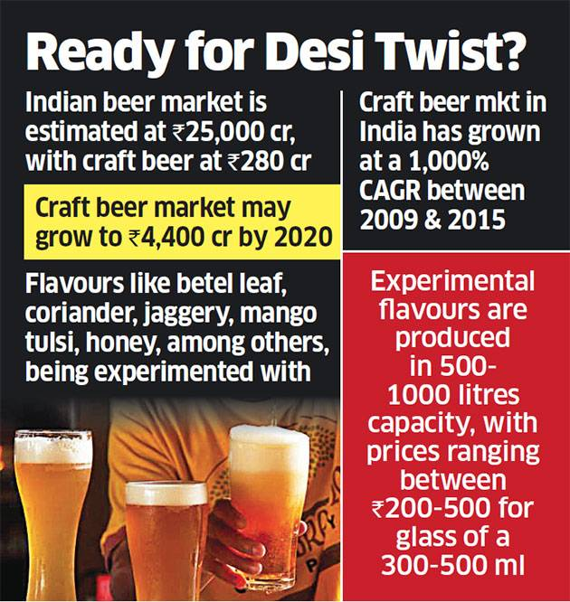 India. Move over draught, brew masters are creating craft beer infused with desi flavours and ingredients