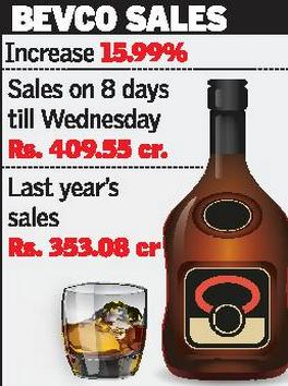 India. Onam brings more cheers to Bevco
