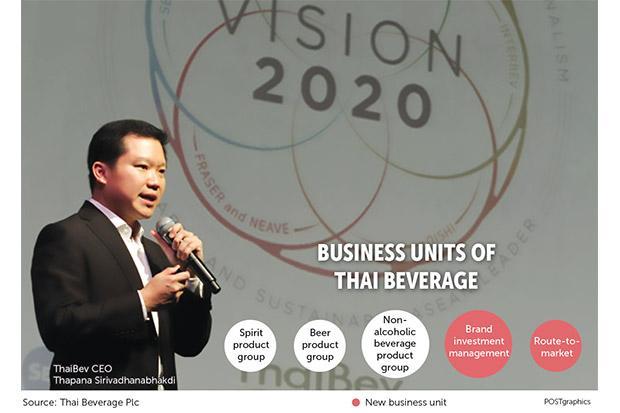 Thailand. ThaiBev looks abroad to grow