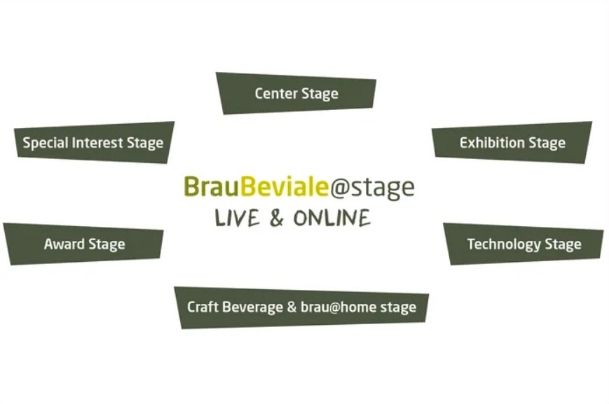 BrauBeviale 2020 – Special Edition: Extensive programme bolsters future viability of sector