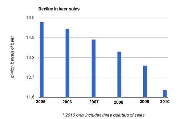 beersales_1816184b1