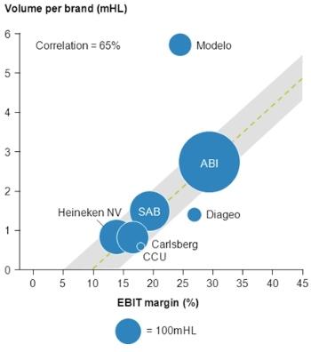 figure-2-correlation-between-scale-and-profitability